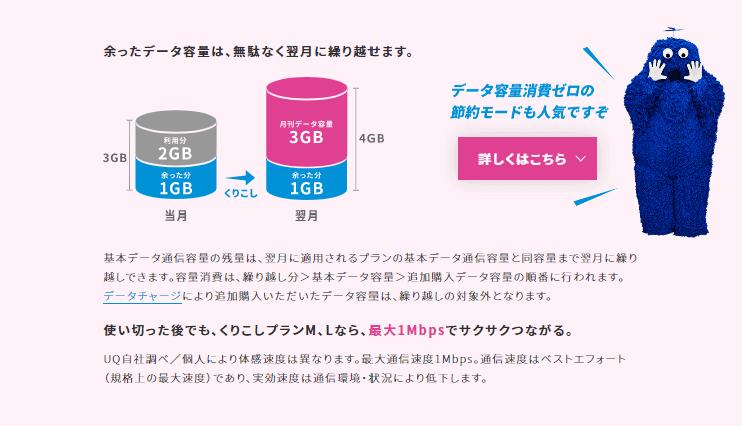 UQモバイルデータ繰り越しの画像