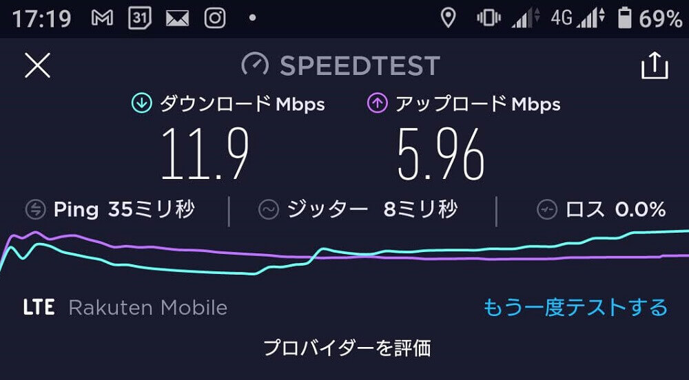 パートナー回線の速度画像
