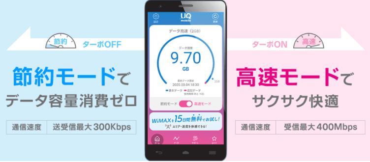 UQモバイル節約モードの画像