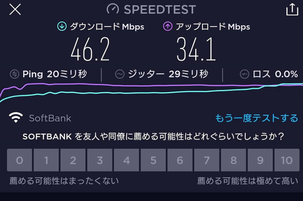 FUJI wifiの速度の画像