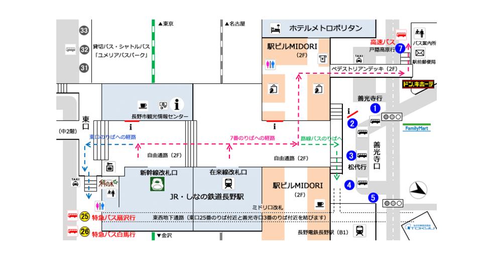 戸隠神社行きバス乗り場詳細